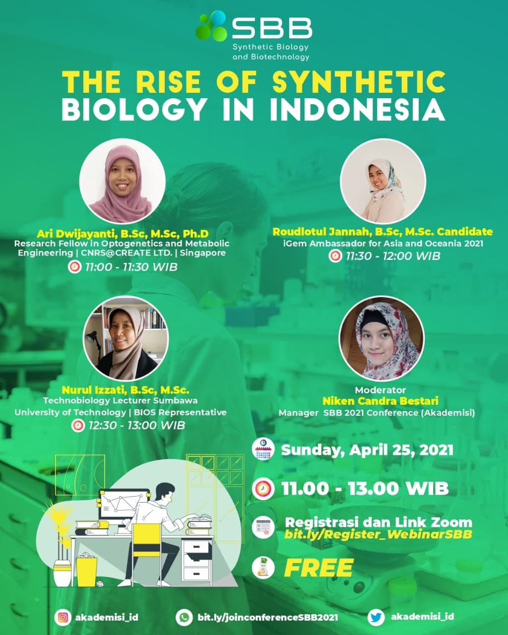 The Rise of Synthetic Biology in Indonesia